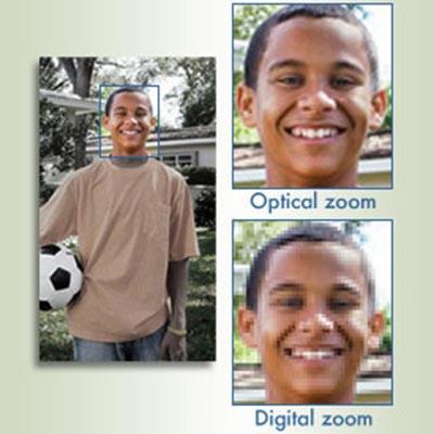 انواع زوم در دوربین مداربسته